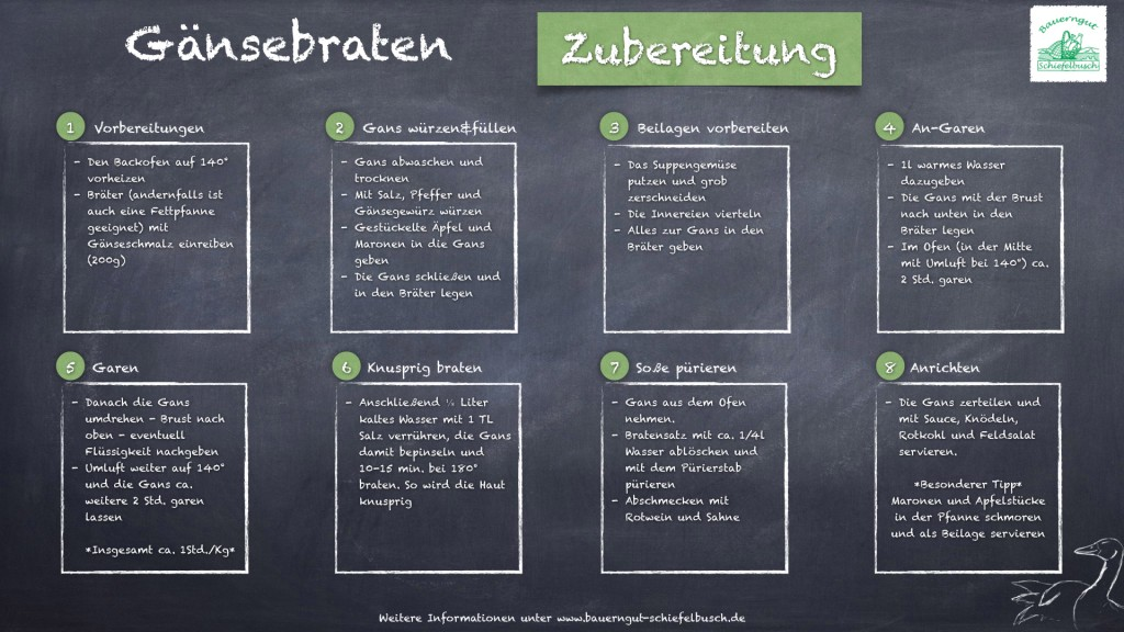 Rezepte_Gänsebraten_Zubereitung